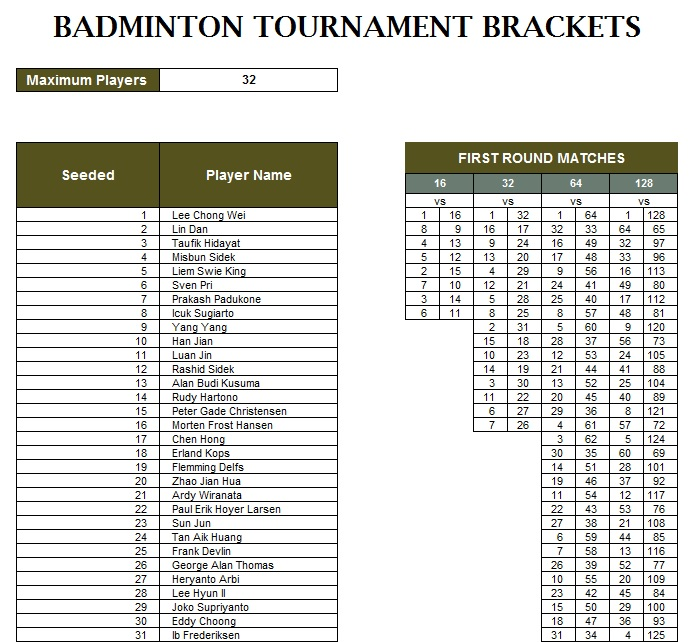 Tournament Schedule Template   Free Templates  Schedule Templates