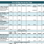 Trip Schedule Template – 8 Free Templates