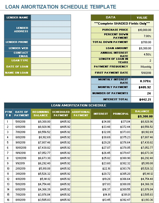 Here Is A Preview Of This Amortization Schedule Template Created Using MS  Excel,
