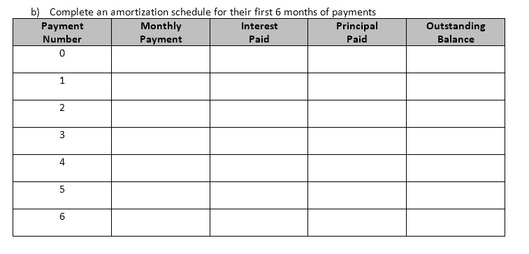 Amortization Schedule Template – 10 Free Templates | Schedule