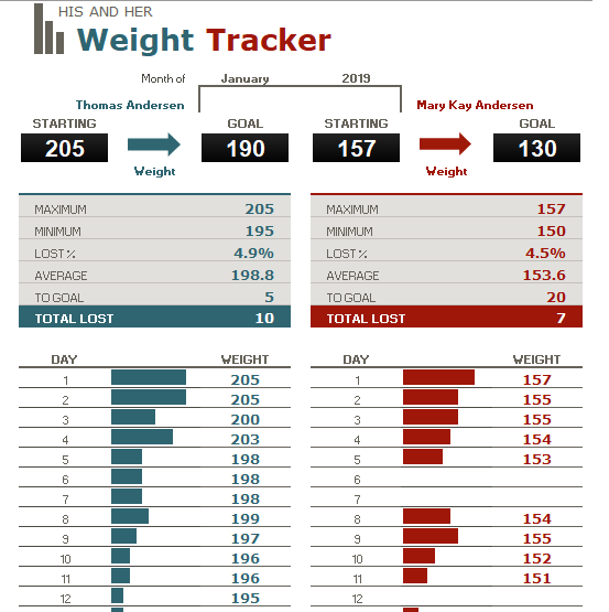 Fitness Weight Tracker Template